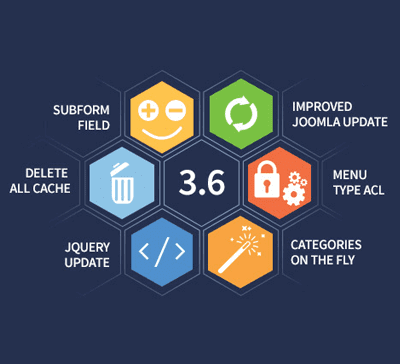 Joomla! 3.6 Stable (Deutsch)